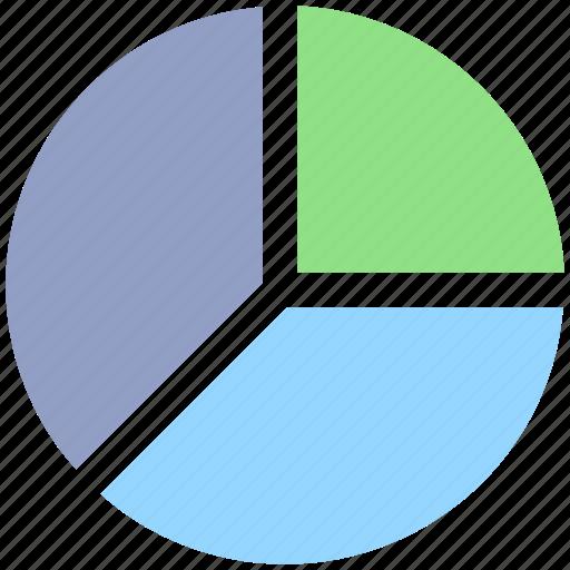 business, chart, diagram, graph, pie, pie chart icon