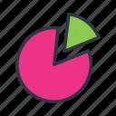 graph, pie, pie chart, pie graph, statistics icon icon
