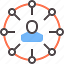 circle, connection, user, community, network