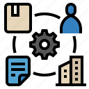 method, performance management, process, production, work process icon