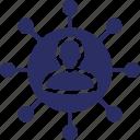 capability, communication, communication abilities, communication skills, skill icon