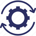 beginning, cogwheel, initialization, initiator, processing