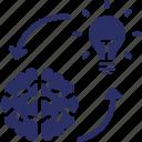 brain, bulb, create impression, execute, idea, implementation, impression icon