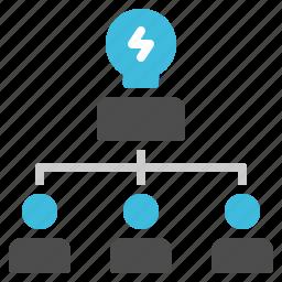 boss, employee, employer, lightbulb, manager icon