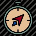 compass, travel, mapsandlocation, cardinalpoints, direction