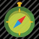 compass, destination, direction, geography, journey, location, navigation