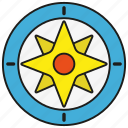 compass, direction, east, location, navigation, tool, west