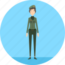 adult, army, female, people, profession, soldier, war icon