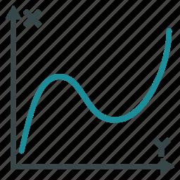 analysis, analytics, diagram, function, graph, line chart, plot icon