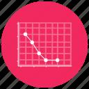 charts, fall, graph, negative, plumiting, presentation