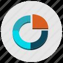 chart, charts, circle, pie, presentation