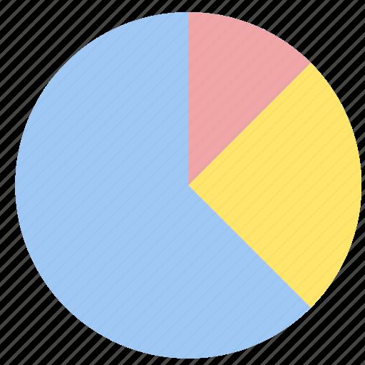 analysis, chart, diagram, pie, statistics icon