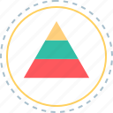 levels, leverl, pyramid, up icon