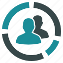 analytics, chart, demography, diagram, infographic, people, report icon