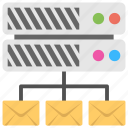 email server, internet message services, mail accounts, mail server, webmail icon