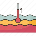 warming, ocean, temperature, problem, environment