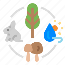 ecology, environment, nature, climate change, ecosystem icon