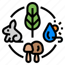 climate change, ecology, ecosystem, environment, nature icon