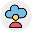 cloud, cloud account, cloud user, computing, man, person icon