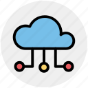 activity, cloud computing, devices, network, sky share icon