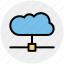 cloud connection, cloud internet, cloud network, cloud system, wireless network