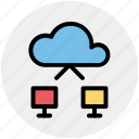 cloud, cloud computing, cloud networking, networking, system, technology