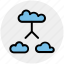 cloud connection, cloud internet, cloud network, connected clouds, internet connection, internet connectivity icon