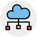 cloud, cloud computing, eo, internet, system, web icon