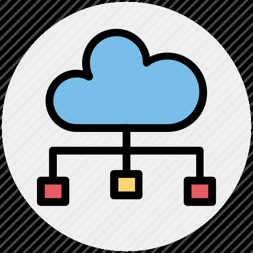 cloud, cloud computing, eo, internet, system, web icon