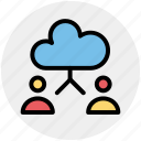 account, cloud, cloud computing, computing, men, user icon
