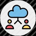 account, cloud, cloud computing, computing, men, user