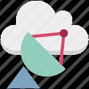 cloud network, cloud satellite, cloud sharing, computing, satellite dish, space antenna, wireless network icon