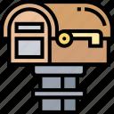 mailbox, letter, correspondence, postal, address