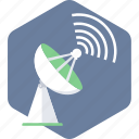 antenna, connection, dish, network, satellite, signal, wireless icon