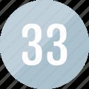 33, number, track