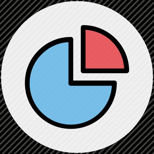 Analytics, chart, diagram, pie, pie chart icon - Download on Iconfinder
