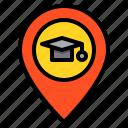education, learning, location, navigator, school, student, study