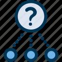 center, help, information