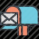 mail, inbox, letter box, mailbox