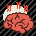 brain, coronavirus, covid19, fever, health, quarantine, sars