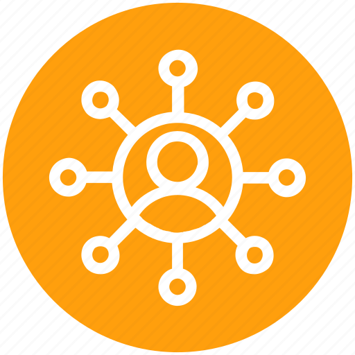 circle, community, connection, corporate, management, network, user icon