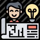 idea, design, prototype, model, blueprint