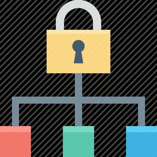 defence, hierarchy, lock, padlock, secure hierarchy icon