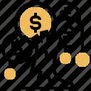 cost, investment, profit, return