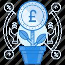 british, currencies, finance, grow, pound