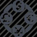 curreney exchange, currencyexchange, currency, exchange