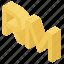 malaysian currency, malaysian money, malaysian ringgit, ringgit symbol, singgit sign icon