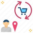 cart, loyalty, pin, repeat, shopping icon