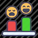 graph, bar, customer, feedback, chart, analytics