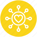 circle, customer service, heart, love, ornament, support